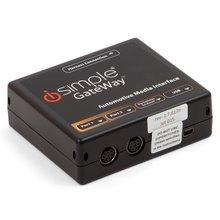 Адаптер для під'єднання iPhone iPod та AUX пристроїв у Nissan та Infiniti - Короткий опис