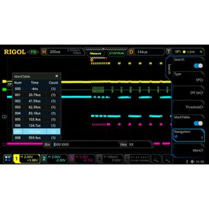 Software Option RIGOL DS7000-COMP for Decoding RS232/UART
